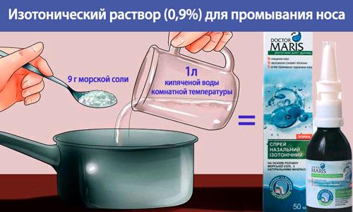 Как сделать промывание носа с морской солью